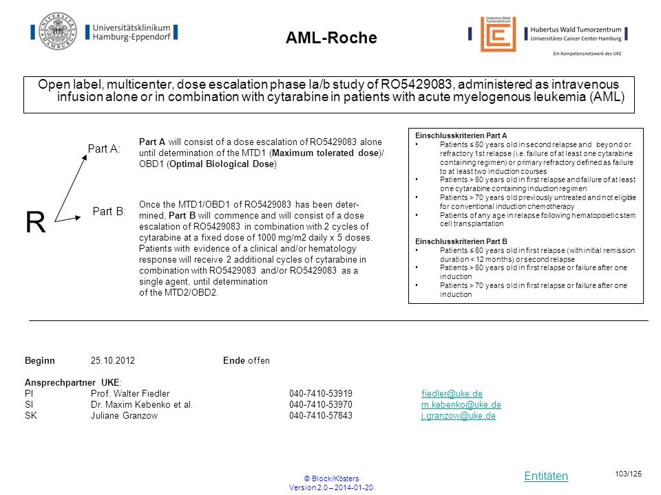 Entitäten © Block/Kösters Version 2.0 – 2014-01-20 103/125 AML-Roche Open label, multicenter, dose escalation phase Ia/b study of RO5429083, administe