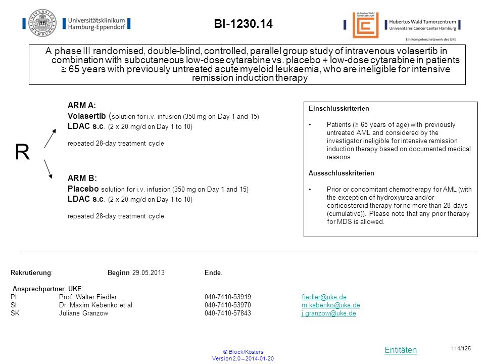 Entitäten © Block/Kösters Version 2.0 – 2014-01-20 114/125 BI-1230.14 A phase III randomised, double-blind, controlled, parallel group study of intravenous volasertib in combination with subcutaneous low-dose cytarabine vs.