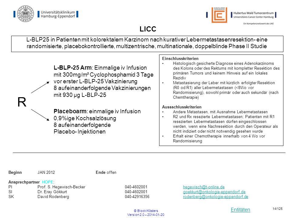 Entitäten © Block/Kösters Version 2.0 – 2014-01-20 14/125 LICC L-BLP25 in Patienten mit kolorektalem Karzinom nach kurativer Lebermetastasenresektion-