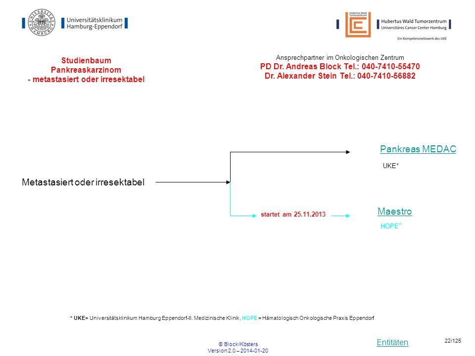 Entitäten © Block/Kösters Version 2.0 – 2014-01-20 22/125 Studienbaum Pankreaskarzinom - metastasiert oder irresektabel Metastasiert oder irresektabel