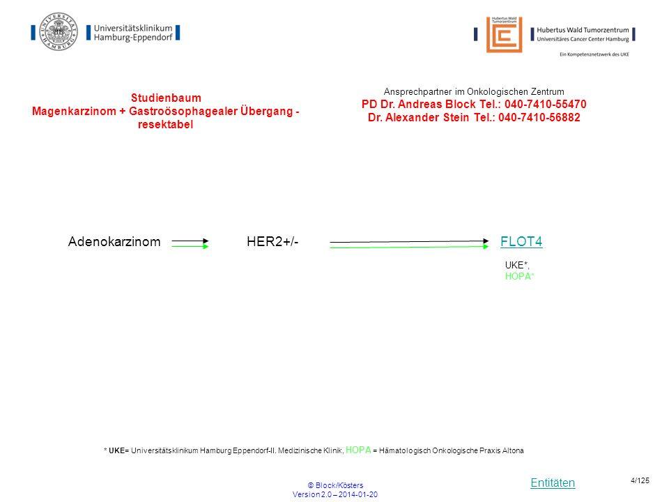 Entitäten © Block/Kösters Version 2.0 – 2014-01-20 4/125 Studienbaum Magenkarzinom + Gastroösophagealer Übergang - resektabel FLOT4HER2+/- UKE*, HOPA*