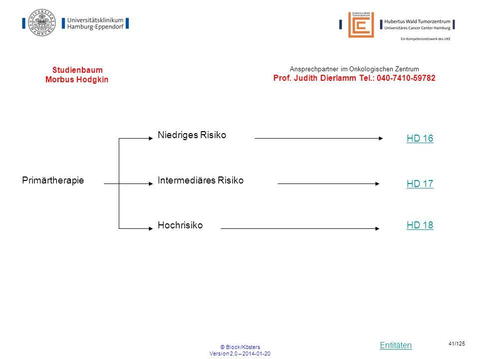 Entitäten © Block/Kösters Version 2.0 – 2014-01-20 41/125 Studienbaum Morbus Hodgkin HD 16 Niedriges Risiko HD 17 Intermediäres Risiko HD 18Hochrisiko