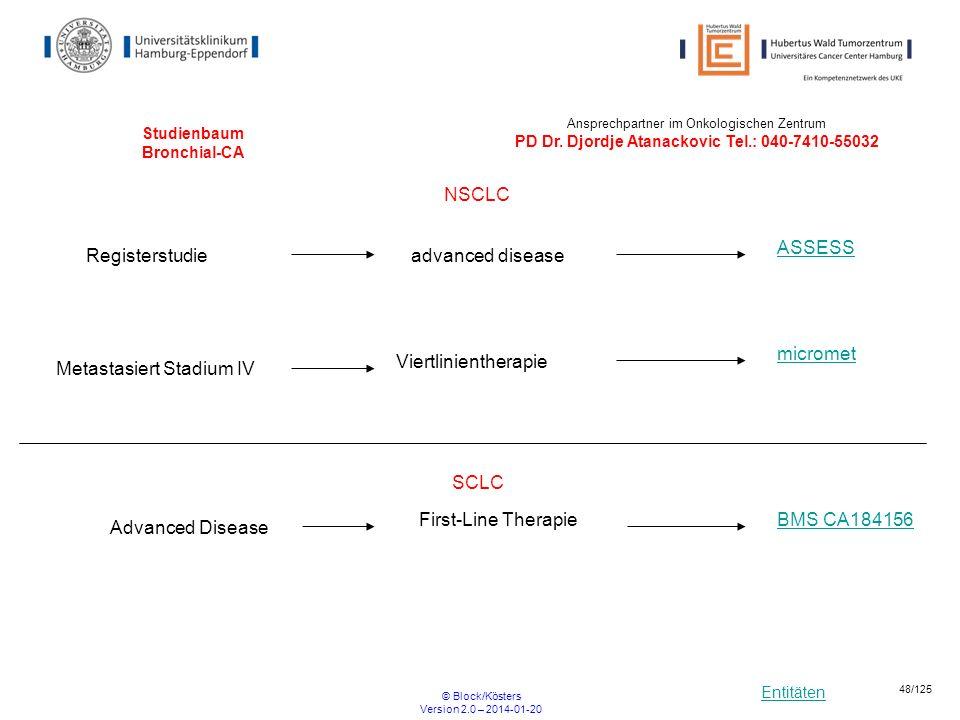 Entitäten © Block/Kösters Version 2.0 – 2014-01-20 48/125 Studienbaum Bronchial-CA Viertlinientherapie Metastasiert Stadium IV micromet NSCLC SCLC Adv