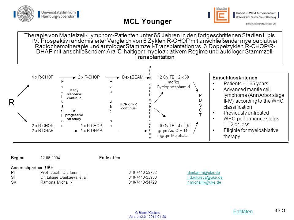 Entitäten © Block/Kösters Version 2.0 – 2014-01-20 51/125 MCL Younger Therapie von Mantelzell-Lymphom-Patienten unter 65 Jahren in den fortgeschritten