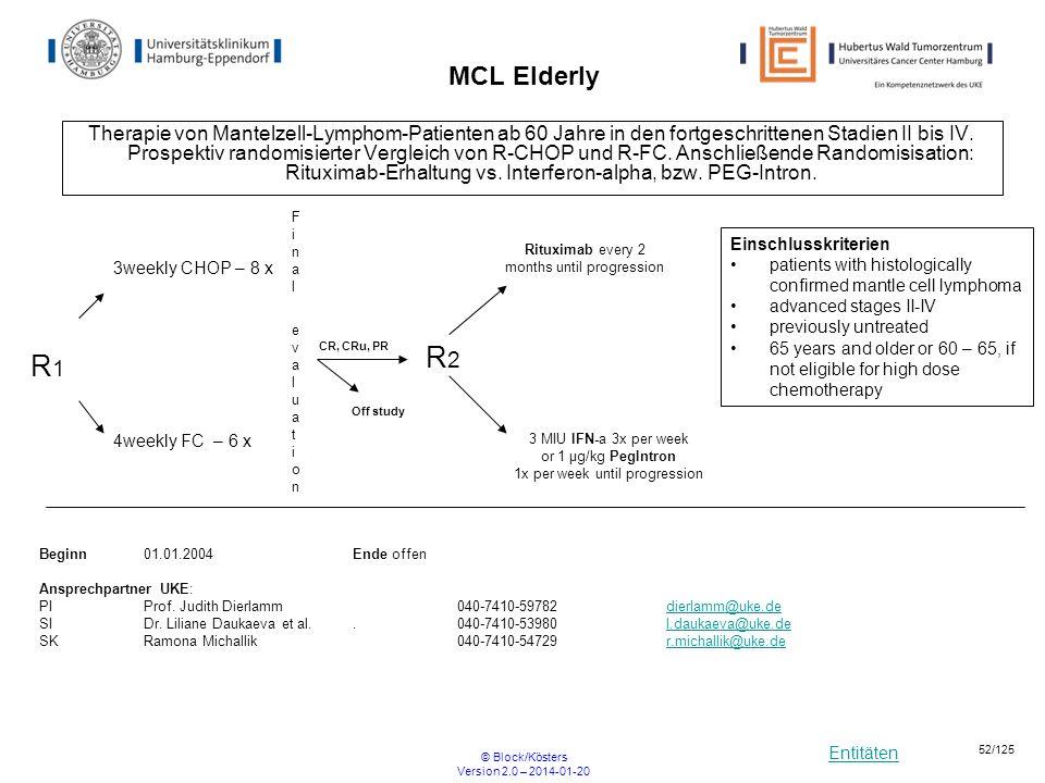 Entitäten © Block/Kösters Version 2.0 – 2014-01-20 52/125 MCL Elderly Therapie von Mantelzell-Lymphom-Patienten ab 60 Jahre in den fortgeschrittenen S