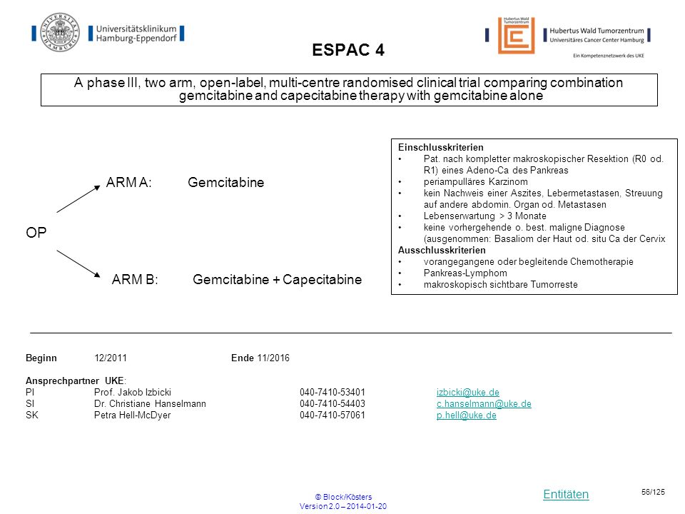 Entitäten © Block/Kösters Version 2.0 – 2014-01-20 56/125 ESPAC 4 A phase III, two arm, open-label, multi-centre randomised clinical trial comparing c