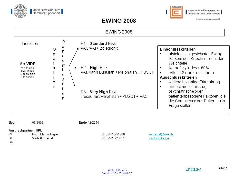 Entitäten © Block/Kösters Version 2.0 – 2014-01-20 59/125 EWING 2008 RandomisationRandomisation Beginn06/2008Ende 12/2014 Ansprechpartner UKE: PIProf.
