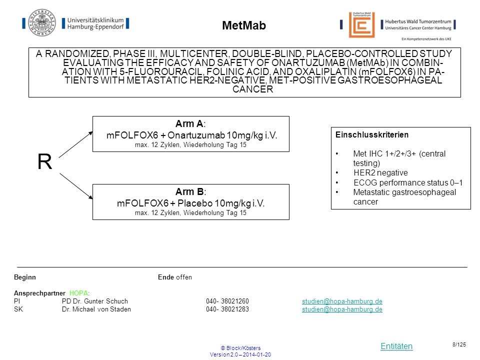 Entitäten © Block/Kösters Version 2.0 – 2014-01-20 119/125 AML-GO A PHASE IB/II STUDY TO EVALUATE THE SAFETY AND EFFICACY OF VISMODEGIB IN RELAPSED / REFRACTORY ACUTE MYELOGENOUS LEUKEMIA (AML) AND RELAPSED / REFRACTORY HIGH-RISK MYELODYSPLASTIC SYNDROME (MDS) Beginn05.11.2013Ende offen Ansprechpartner UKE: PIProf.