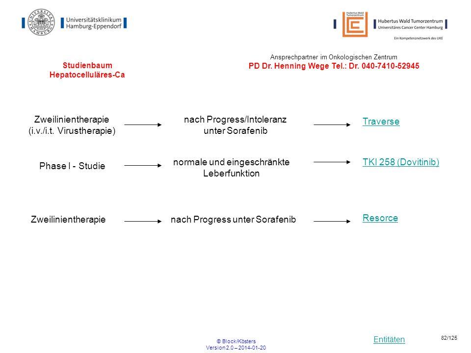 Entitäten © Block/Kösters Version 2.0 – 2014-01-20 82/125 Studienbaum Hepatocelluläres-Ca Traverse TKI 258 (Dovitinib)normale und eingeschränkte Leber