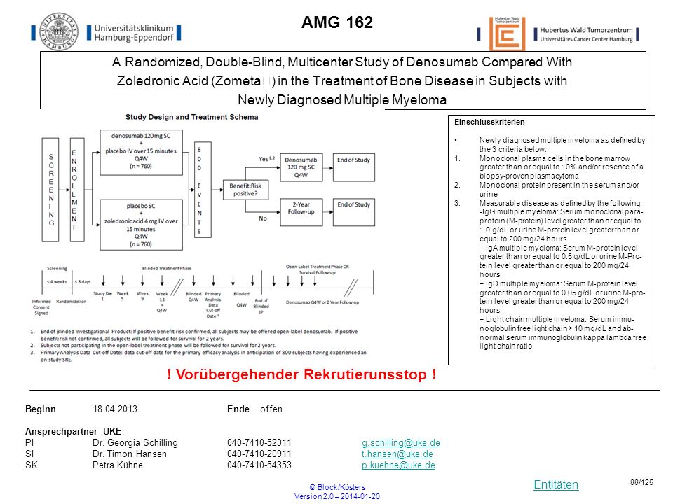 Entitäten © Block/Kösters Version 2.0 – 2014-01-20 88/125 AMG 162 A Randomized, Double-Blind, Multicenter Study of Denosumab Compared With Zoledronic