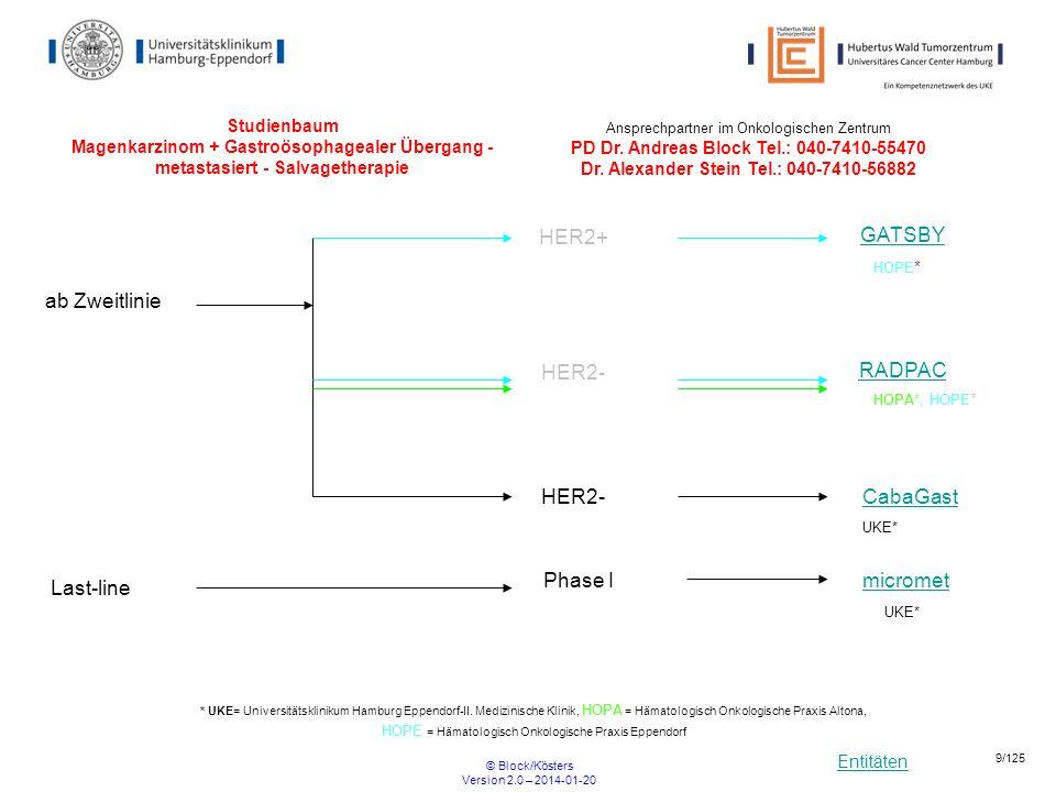 Entitäten © Block/Kösters Version 2.0 – 2014-01-20 9/125 Studienbaum Magenkarzinom + Gastroösophagealer Übergang - metastasiert - Salvagetherapie Caba