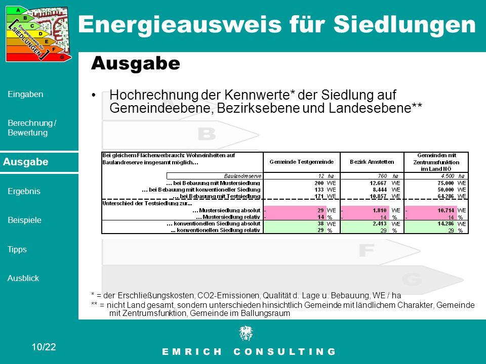 Energieausweis für Siedlungen 10/22 Eingaben Berechnung / Bewertung Ausgabe Ergebnis Beispiele Tipps Ausblick Ausgabe Hochrechnung der Kennwerte* der