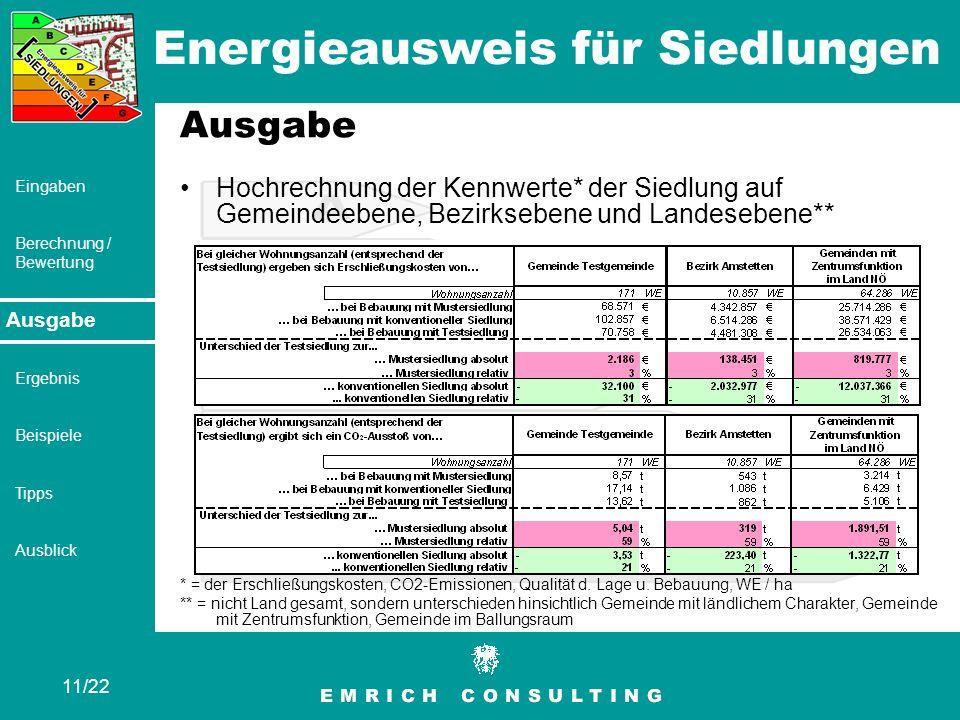 Energieausweis für Siedlungen 11/22 Eingaben Berechnung / Bewertung Ausgabe Ergebnis Beispiele Tipps Ausblick Ausgabe Hochrechnung der Kennwerte* der