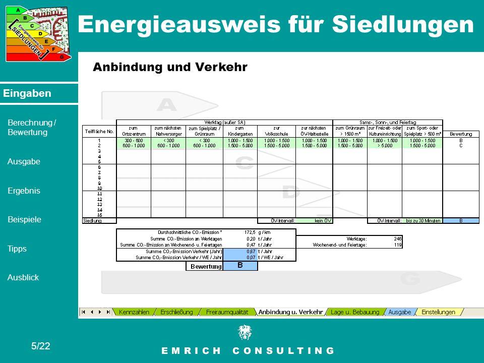 Energieausweis für Siedlungen 5/22 Eingaben Berechnung / Bewertung Ausgabe Ergebnis Beispiele Tipps Ausblick Anbindung und Verkehr Eingaben