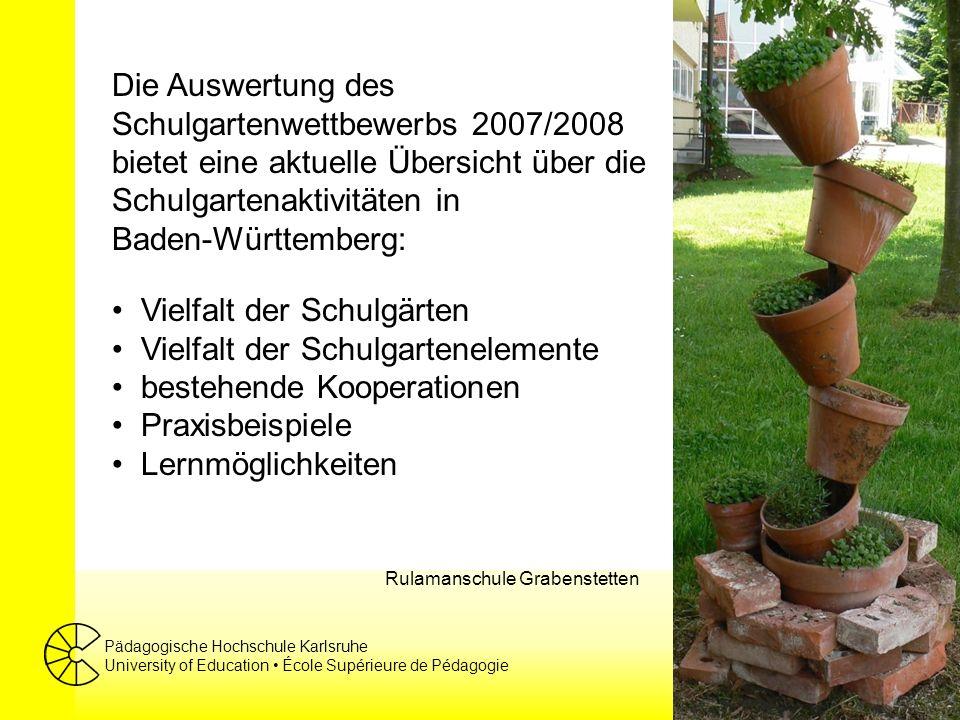 Pädagogische Hochschule Karlsruhe University of Education École Supérieure de Pédagogie Verteilung der 120 Schulen auf Schularten