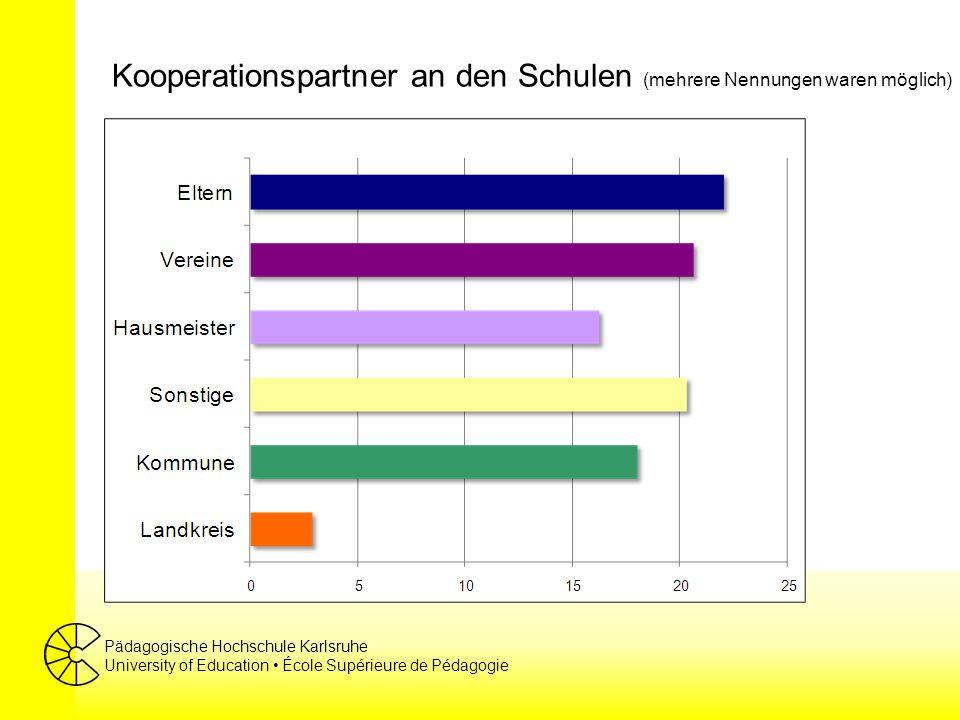 Pädagogische Hochschule Karlsruhe University of Education École Supérieure de Pédagogie Kooperationspartner an den Schulen (mehrere Nennungen waren möglich)