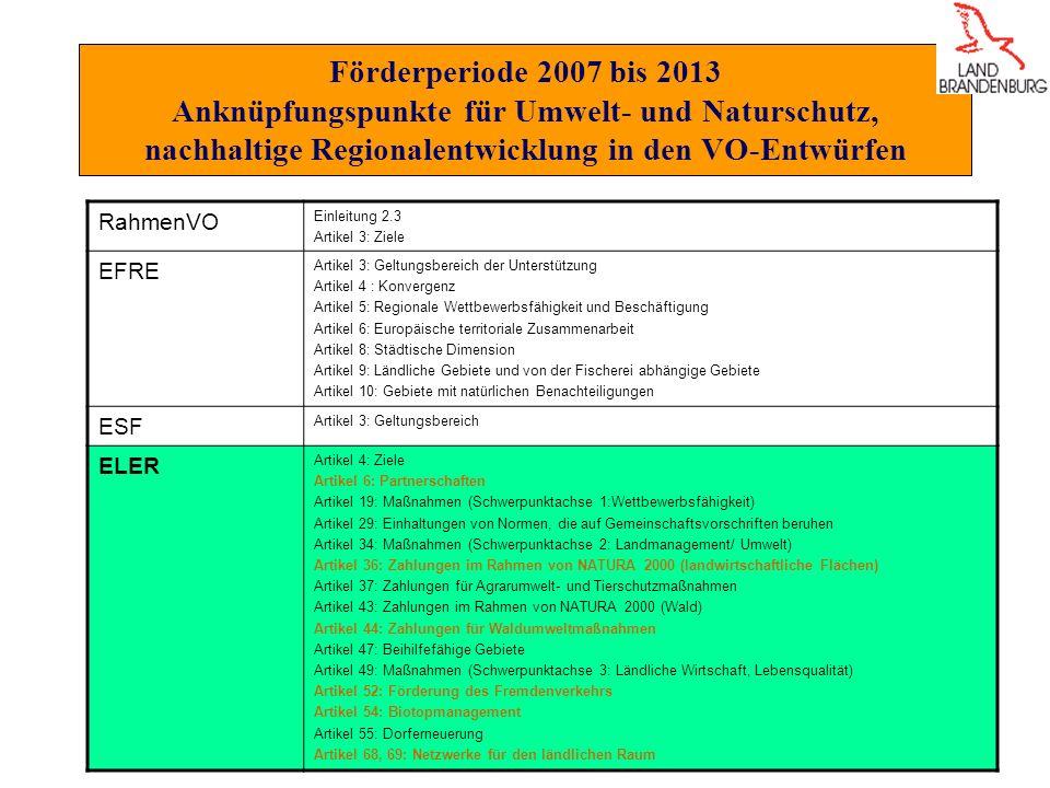Förderperiode 2007 bis 2013 Anknüpfungspunkte für Umwelt- und Naturschutz, nachhaltige Regionalentwicklung in den VO-Entwürfen RahmenVO Einleitung 2.3 Artikel 3: Ziele EFRE Artikel 3: Geltungsbereich der Unterstützung Artikel 4 : Konvergenz Artikel 5: Regionale Wettbewerbsfähigkeit und Beschäftigung Artikel 6: Europäische territoriale Zusammenarbeit Artikel 8: Städtische Dimension Artikel 9: Ländliche Gebiete und von der Fischerei abhängige Gebiete Artikel 10: Gebiete mit natürlichen Benachteiligungen ESF Artikel 3: Geltungsbereich ELER Artikel 4: Ziele Artikel 6: Partnerschaften Artikel 19: Maßnahmen (Schwerpunktachse 1:Wettbewerbsfähigkeit) Artikel 29: Einhaltungen von Normen, die auf Gemeinschaftsvorschriften beruhen Artikel 34: Maßnahmen (Schwerpunktachse 2: Landmanagement/ Umwelt) Artikel 36: Zahlungen im Rahmen von NATURA 2000 (landwirtschaftliche Flächen) Artikel 37: Zahlungen für Agrarumwelt- und Tierschutzmaßnahmen Artikel 43: Zahlungen im Rahmen von NATURA 2000 (Wald) Artikel 44: Zahlungen für Waldumweltmaßnahmen Artikel 47: Beihilfefähige Gebiete Artikel 49: Maßnahmen (Schwerpunktachse 3: Ländliche Wirtschaft, Lebensqualität) Artikel 52: Förderung des Fremdenverkehrs Artikel 54: Biotopmanagement Artikel 55: Dorferneuerung Artikel 68, 69: Netzwerke für den ländlichen Raum