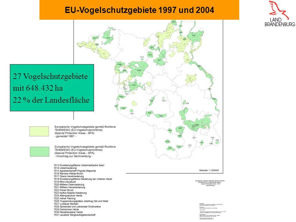EU-Vogelschutzgebiete 1997 und 2004 27 Vogelschutzgebiete mit 648.432 ha 22 % der Landesfläche