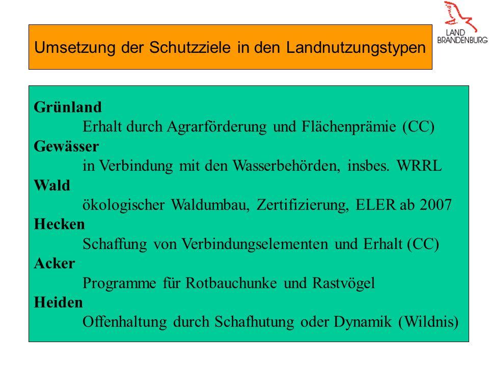 Umsetzung der Schutzziele in den Landnutzungstypen Grünland Erhalt durch Agrarförderung und Flächenprämie (CC) Gewässer in Verbindung mit den Wasserbehörden, insbes.