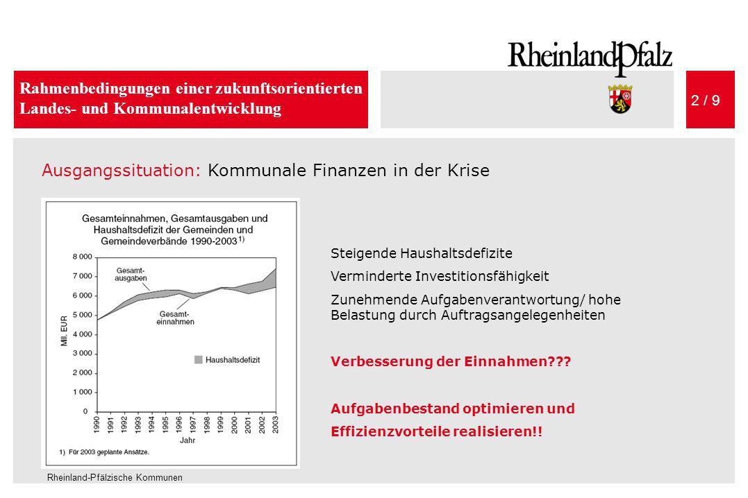 Rahmenbedingungen einer zukunftsorientierten Landes- und Kommunalentwicklung 2 / 9 Ausgangssituation: Kommunale Finanzen in der Krise Steigende Hausha