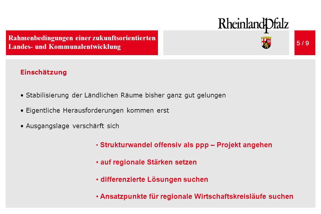 Rahmenbedingungen einer zukunftsorientierten Landes- und Kommunalentwicklung 5 / 9 Einschätzung Stabilisierung der Ländlichen Räume bisher ganz gut ge