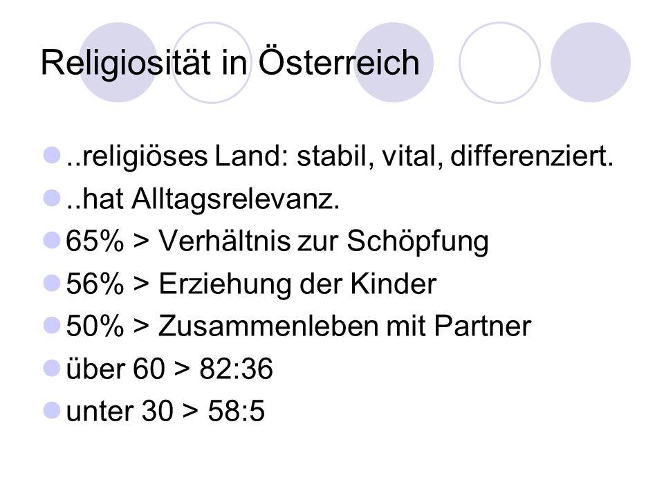 Religiosität in Österreich..religiöses Land: stabil, vital, differenziert...hat Alltagsrelevanz.