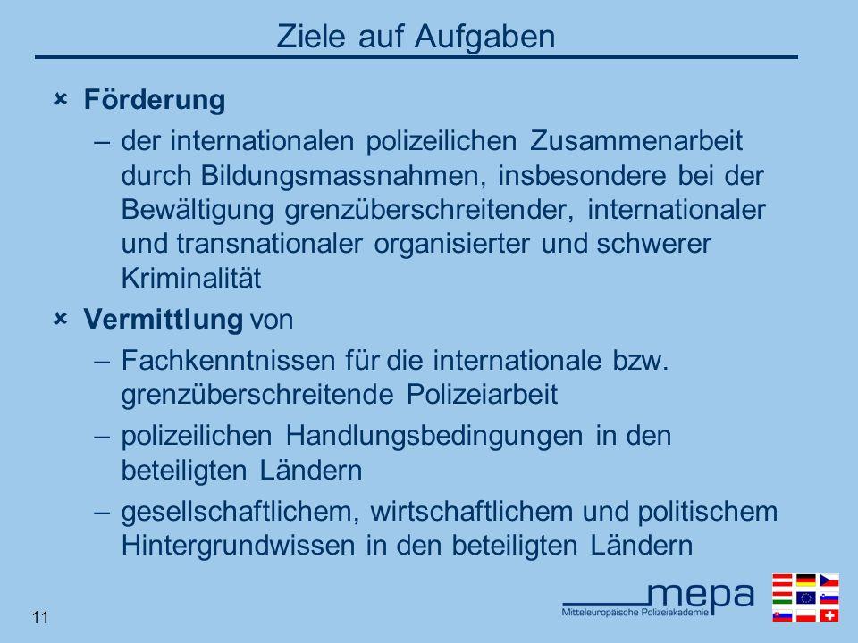 11 Ziele auf Aufgaben Förderung –der internationalen polizeilichen Zusammenarbeit durch Bildungsmassnahmen, insbesondere bei der Bewältigung grenzüberschreitender, internationaler und transnationaler organisierter und schwerer Kriminalität Vermittlung von –Fachkenntnissen für die internationale bzw.