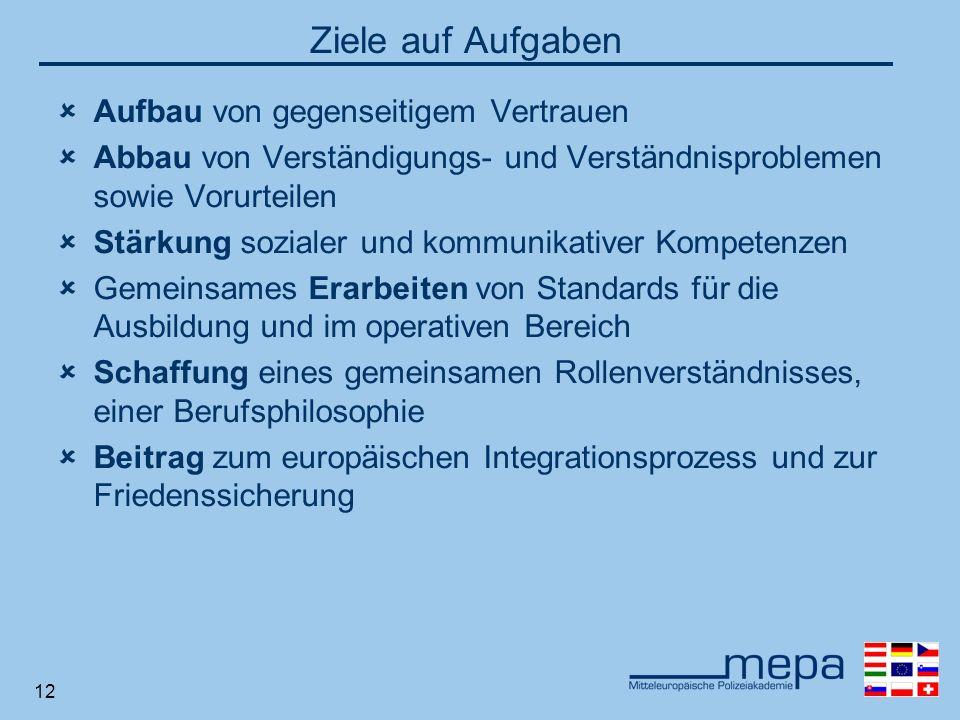 12 Ziele auf Aufgaben Aufbau von gegenseitigem Vertrauen Abbau von Verständigungs- und Verständnisproblemen sowie Vorurteilen Stärkung sozialer und kommunikativer Kompetenzen Gemeinsames Erarbeiten von Standards für die Ausbildung und im operativen Bereich Schaffung eines gemeinsamen Rollenverständnisses, einer Berufsphilosophie Beitrag zum europäischen Integrationsprozess und zur Friedenssicherung