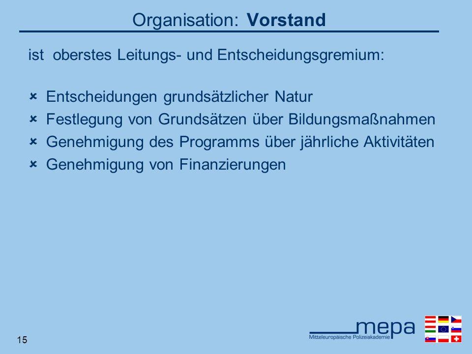 15 Organisation: Vorstand ist oberstes Leitungs- und Entscheidungsgremium: Entscheidungen grundsätzlicher Natur Festlegung von Grundsätzen über Bildungsmaßnahmen Genehmigung des Programms über jährliche Aktivitäten Genehmigung von Finanzierungen
