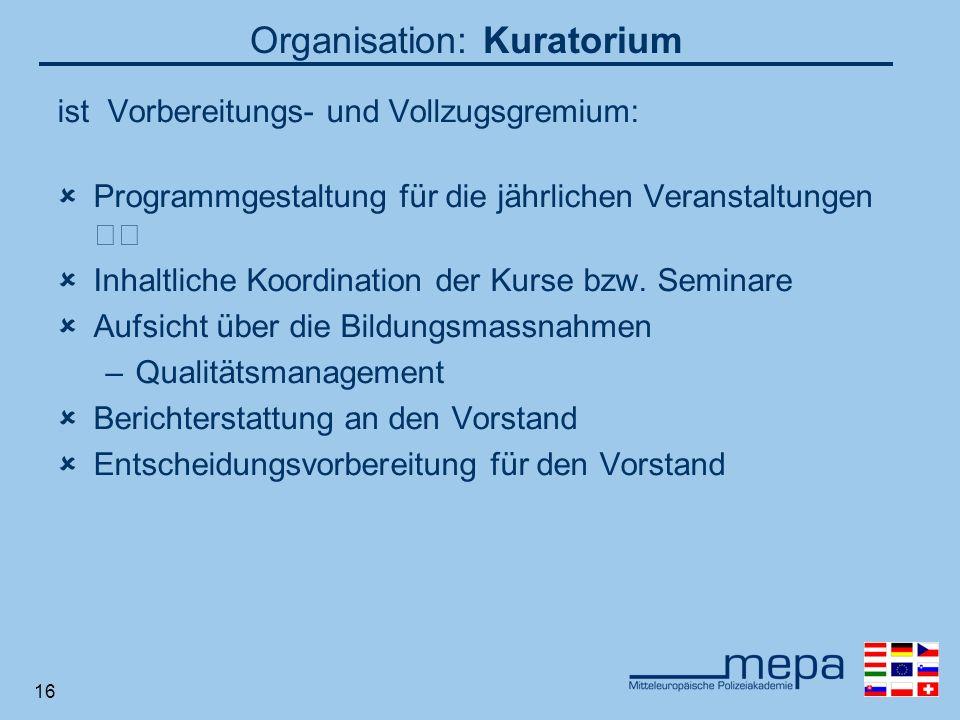 16 Organisation: Kuratorium ist Vorbereitungs- und Vollzugsgremium: Programmgestaltung für die jährlichen Veranstaltungen Inhaltliche Koordination der Kurse bzw.