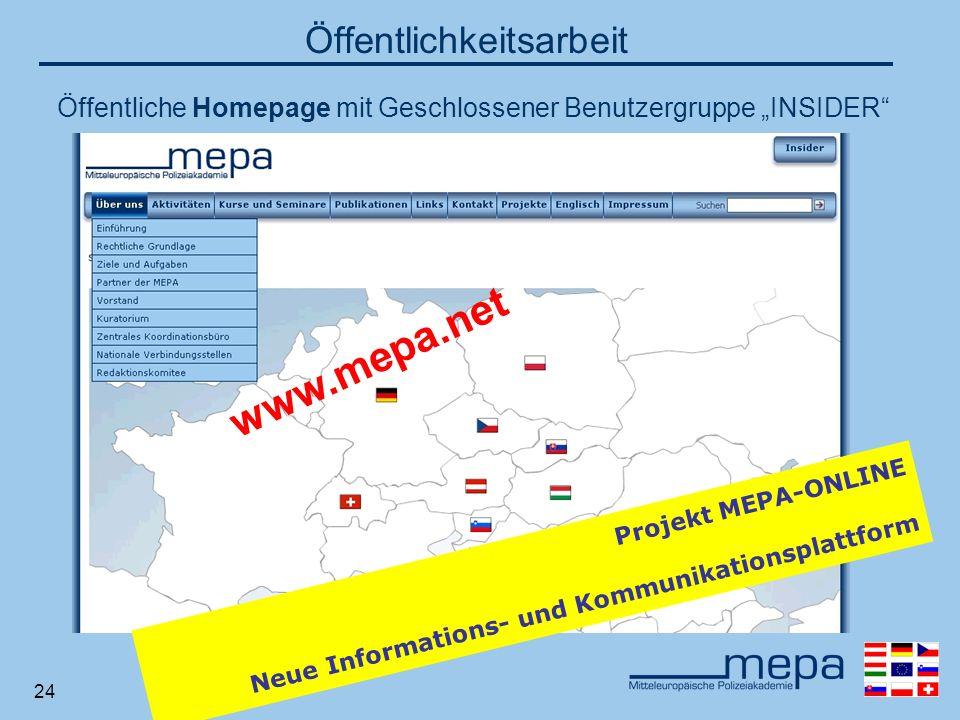 24 Öffentlichkeitsarbeit Öffentliche Homepage mit Geschlossener Benutzergruppe INSIDER w w w.