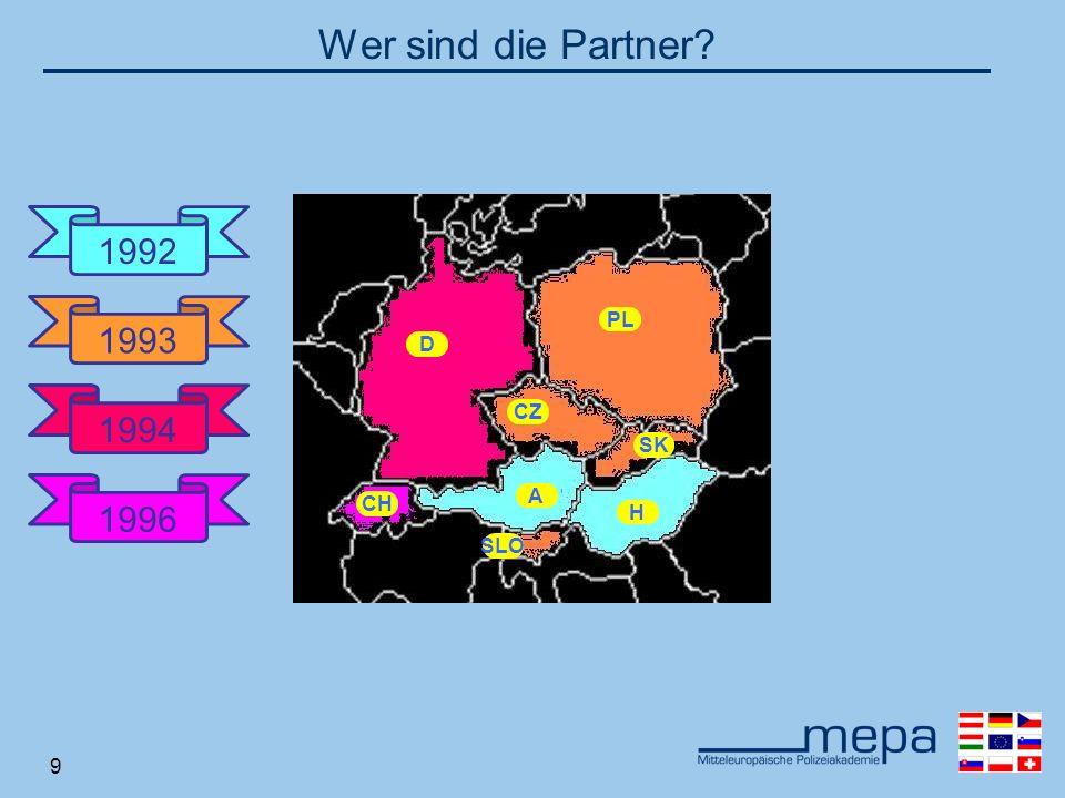 9 PL D A H SLO CZ SK PL D A H SLO CZ SK CH 1996 Wer sind die Partner? 1994 1993 1992