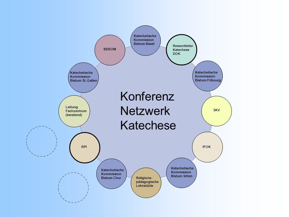 Konferenz Netzwerk Katechese Katechetische Kommission Bistum Basel Katechetische Kommission Bistum St. Gallen Katechetische Kommission Bistum Chur Kat