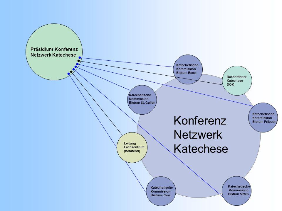Konferenz Netzwerk Katechese Präsidium Konferenz Netzwerk Katechese Katechetische Kommission Bistum Basel Katechetische Kommission Bistum St. Gallen K