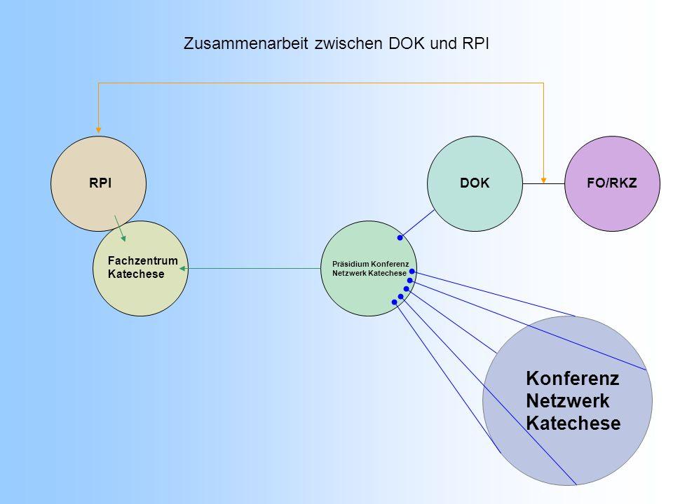 Konferenz Netzwerk Katechese Präsidium Konferenz Netzwerk Katechese Fachzentrum Katechese RPI DOKFO/RKZ Zusammenarbeit zwischen DOK und RPI