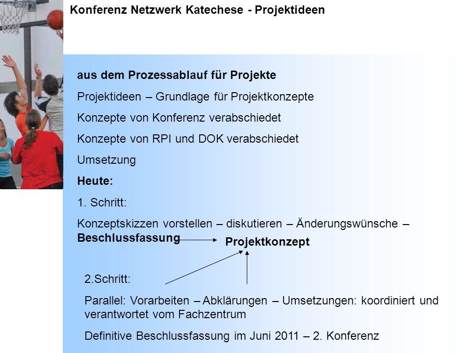 Konferenz Netzwerk Katechese - Projektideen aus dem Prozessablauf für Projekte Projektideen – Grundlage für Projektkonzepte Konzepte von Konferenz ver