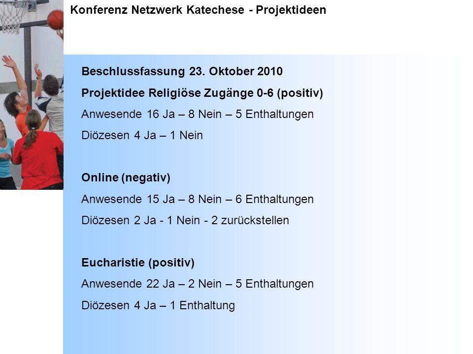 Konferenz Netzwerk Katechese - Projektideen Beschlussfassung 23. Oktober 2010 Projektidee Religiöse Zugänge 0-6 (positiv) Anwesende 16 Ja – 8 Nein – 5