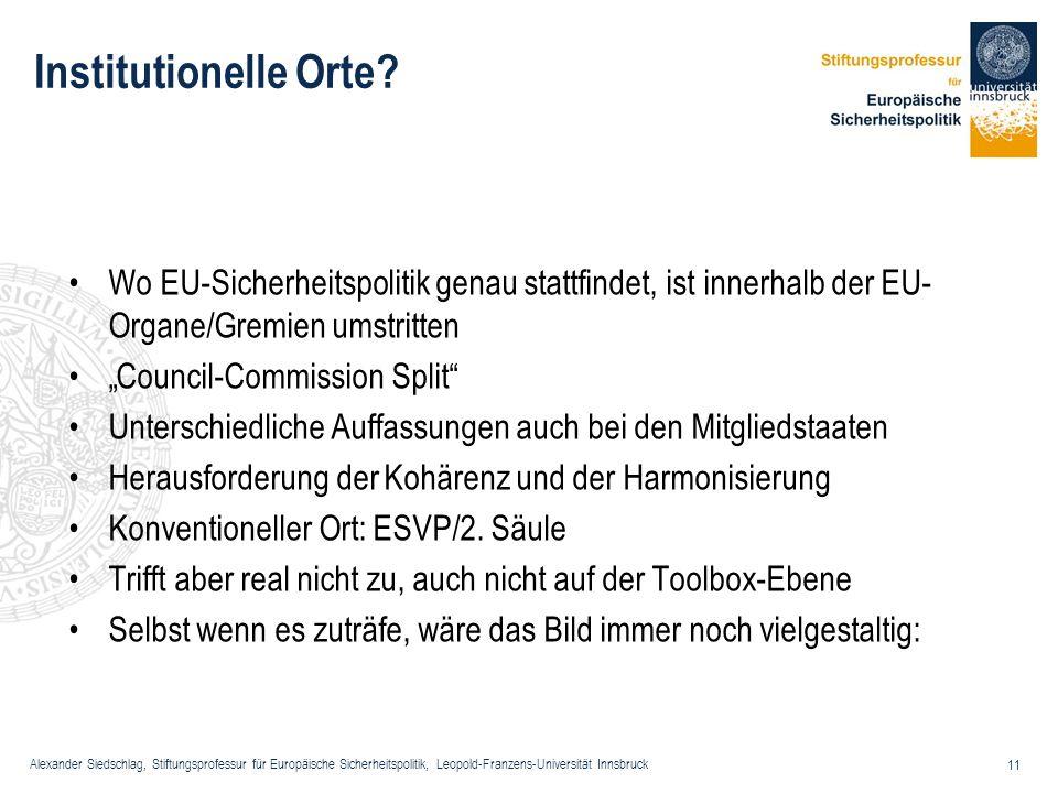 Alexander Siedschlag, Stiftungsprofessur für Europäische Sicherheitspolitik, Leopold-Franzens-Universität Innsbruck 11 Institutionelle Orte? Wo EU-Sic