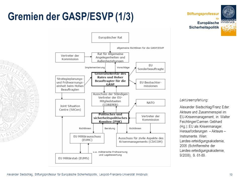 Alexander Siedschlag, Stiftungsprofessur für Europäische Sicherheitspolitik, Leopold-Franzens-Universität Innsbruck 19 Gremien der GASP/ESVP (1/3) Lek