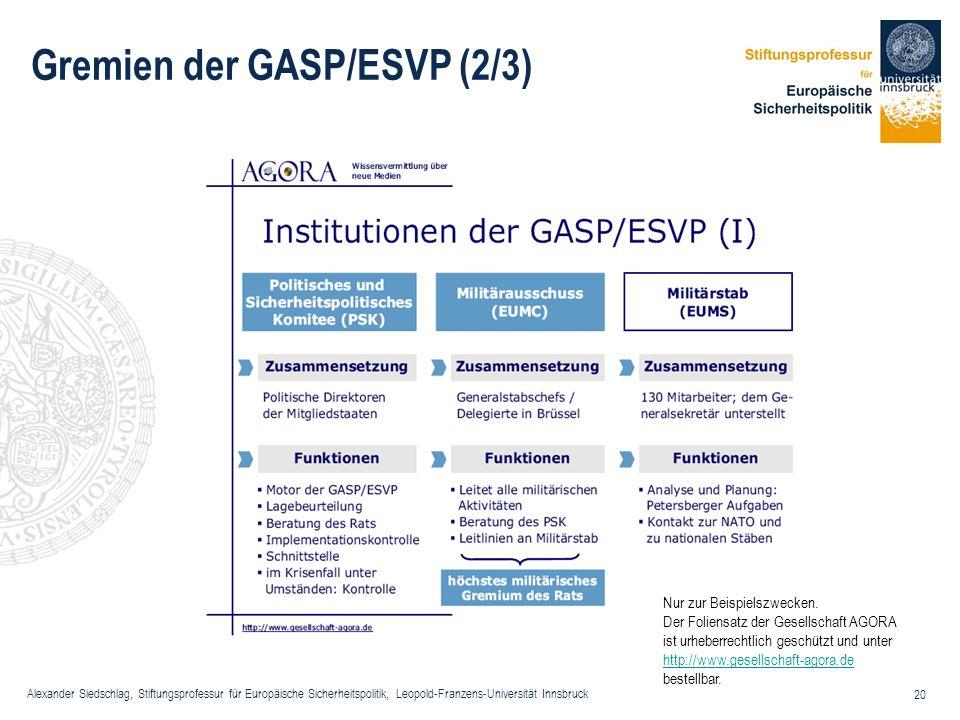 Alexander Siedschlag, Stiftungsprofessur für Europäische Sicherheitspolitik, Leopold-Franzens-Universität Innsbruck 20 Gremien der GASP/ESVP (2/3) Nur