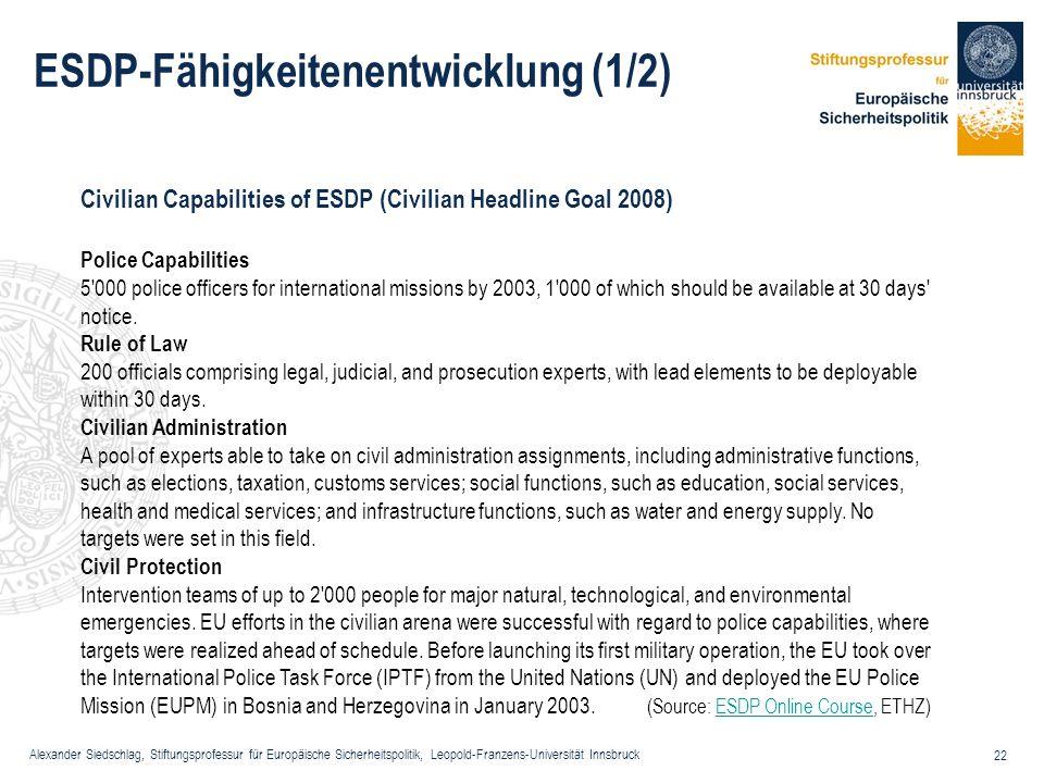 Alexander Siedschlag, Stiftungsprofessur für Europäische Sicherheitspolitik, Leopold-Franzens-Universität Innsbruck 22 ESDP-Fähigkeitenentwicklung (1/