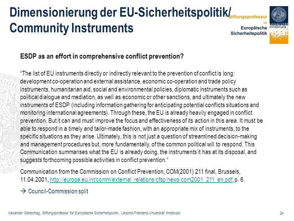Alexander Siedschlag, Stiftungsprofessur für Europäische Sicherheitspolitik, Leopold-Franzens-Universität Innsbruck 24 Dimensionierung der EU-Sicherhe