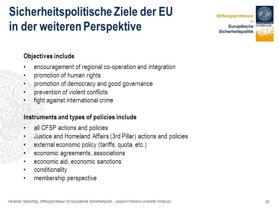 Alexander Siedschlag, Stiftungsprofessur für Europäische Sicherheitspolitik, Leopold-Franzens-Universität Innsbruck 28 Sicherheitspolitische Ziele der
