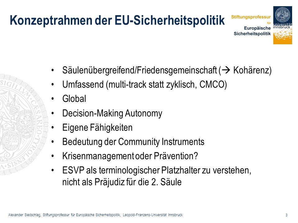 Alexander Siedschlag, Stiftungsprofessur für Europäische Sicherheitspolitik, Leopold-Franzens-Universität Innsbruck 24 Dimensionierung der EU-Sicherheitspolitik/ Community Instruments ESDP as an effort in comprehensive conflict prevention.