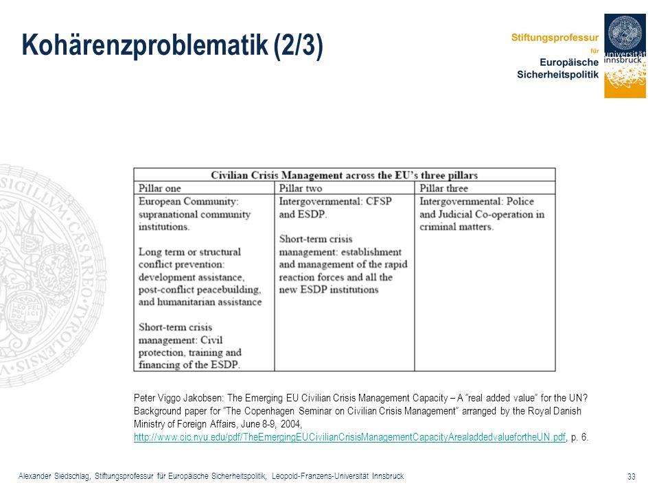 Alexander Siedschlag, Stiftungsprofessur für Europäische Sicherheitspolitik, Leopold-Franzens-Universität Innsbruck 33 Kohärenzproblematik (2/3) Peter