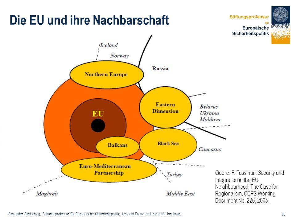 Alexander Siedschlag, Stiftungsprofessur für Europäische Sicherheitspolitik, Leopold-Franzens-Universität Innsbruck 38 Quelle: F. Tassinari: Security