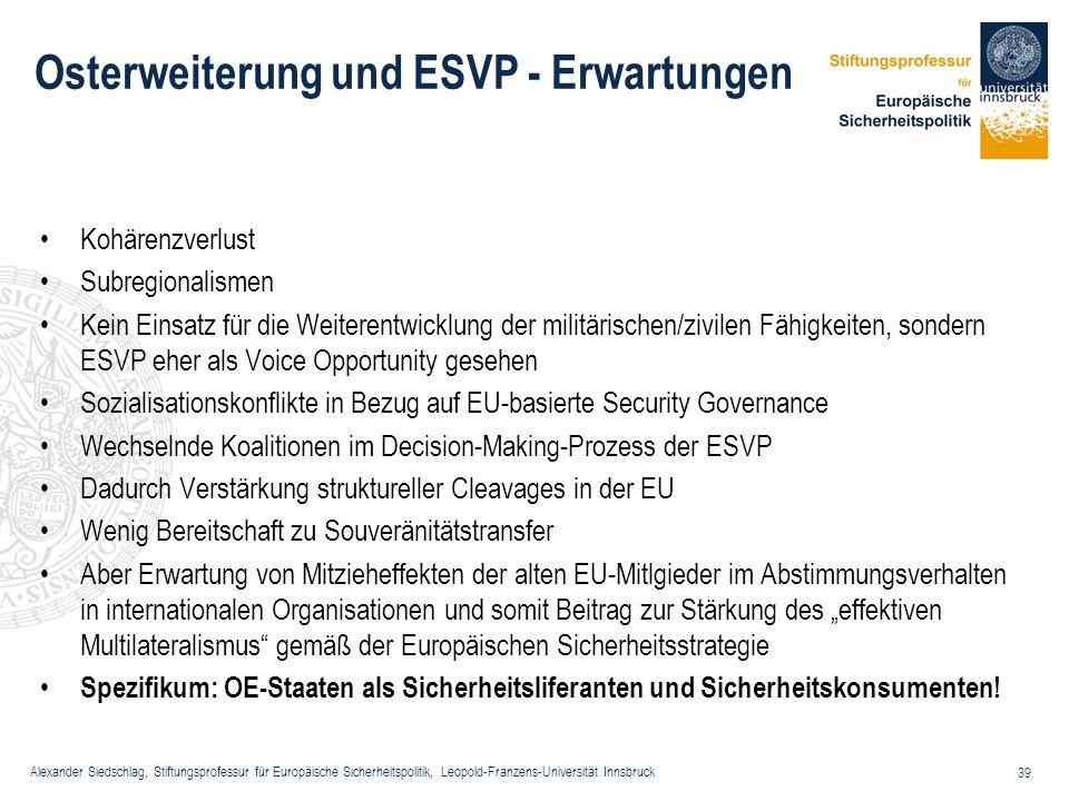 Alexander Siedschlag, Stiftungsprofessur für Europäische Sicherheitspolitik, Leopold-Franzens-Universität Innsbruck 39 Osterweiterung und ESVP - Erwar