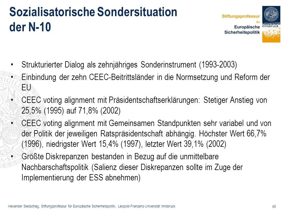 Alexander Siedschlag, Stiftungsprofessur für Europäische Sicherheitspolitik, Leopold-Franzens-Universität Innsbruck 46 Sozialisatorische Sondersituati