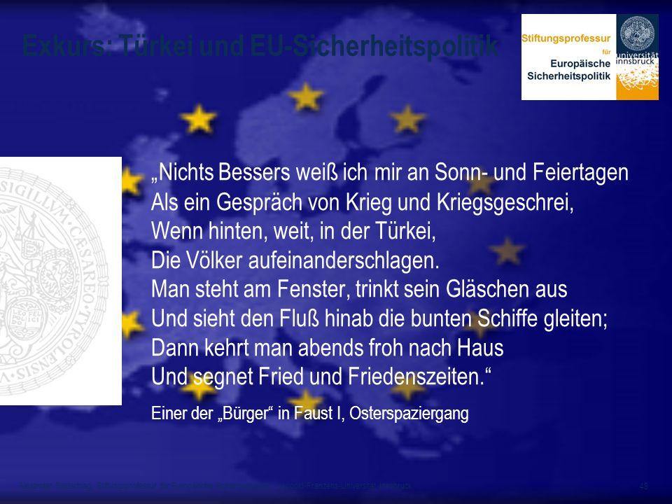 Alexander Siedschlag, Stiftungsprofessur für Europäische Sicherheitspolitik, Leopold-Franzens-Universität Innsbruck 48 Exkurs: Türkei und EU-Sicherhei