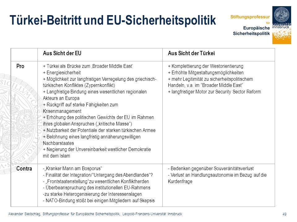 Alexander Siedschlag, Stiftungsprofessur für Europäische Sicherheitspolitik, Leopold-Franzens-Universität Innsbruck 49 Aus Sicht der EUAus Sicht der T